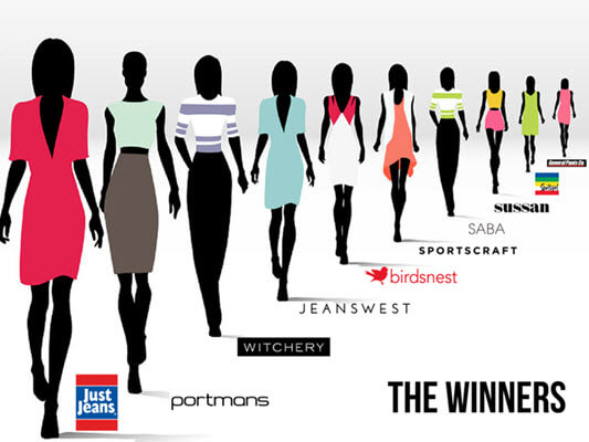Women's fashion online retailer winners_v2